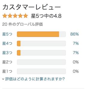 超入門! サイトM&A1年目の教科書 -売却編- レビュー
